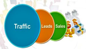Generate new sales leads
