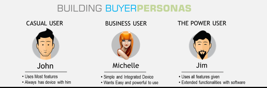 Bcreating customer persona